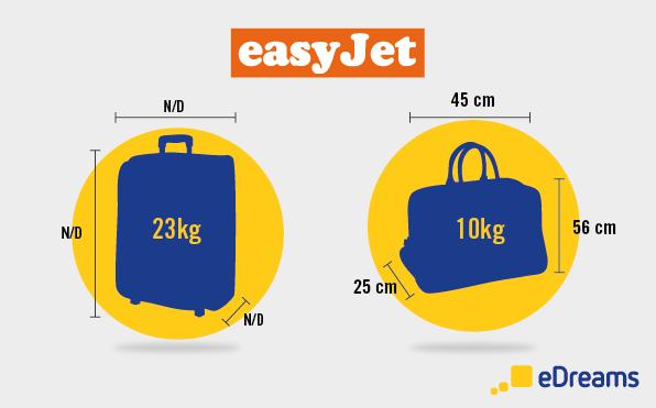 medidas_pesos_maletas-easyjet